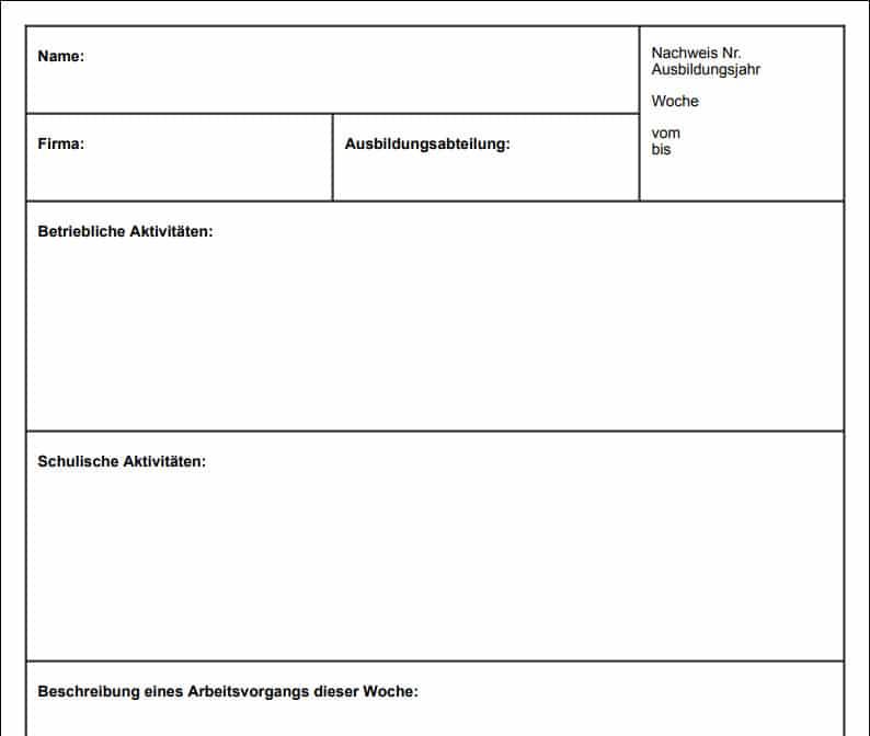 6 Beratung In 2020 Vorlagen Gutschein Vorlage